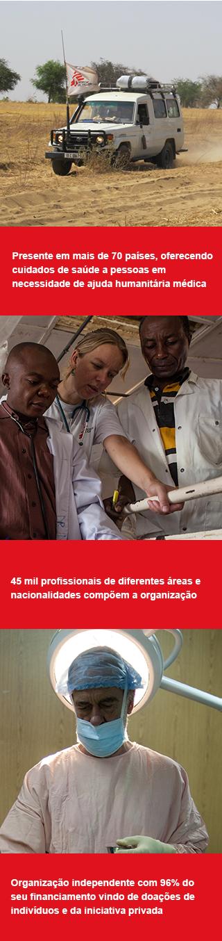Presente em cerca de 70 países, oferecendo cuidados de saúde a pessoas em necessidade de ajuda humanitária. Mais de 36 mil profissionais de diferentes áreas e nacionalidades.
