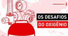 COVID-19: desafios no fornecimento de oxigênio para pacientes